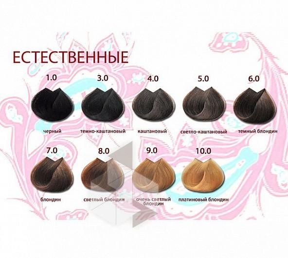 Профессиональная краска для волос фармавита