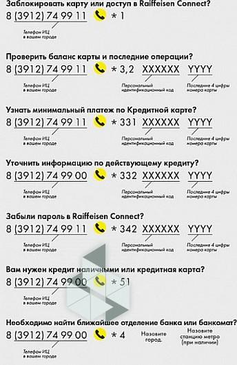 планирует временно райффайзенбанк телефон горячей линии бесплатный в москве предоставляем день