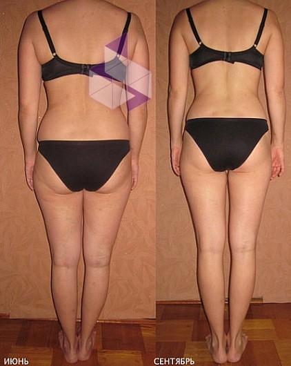 Результаты Похудения Попы. Упражнения для похудения попы