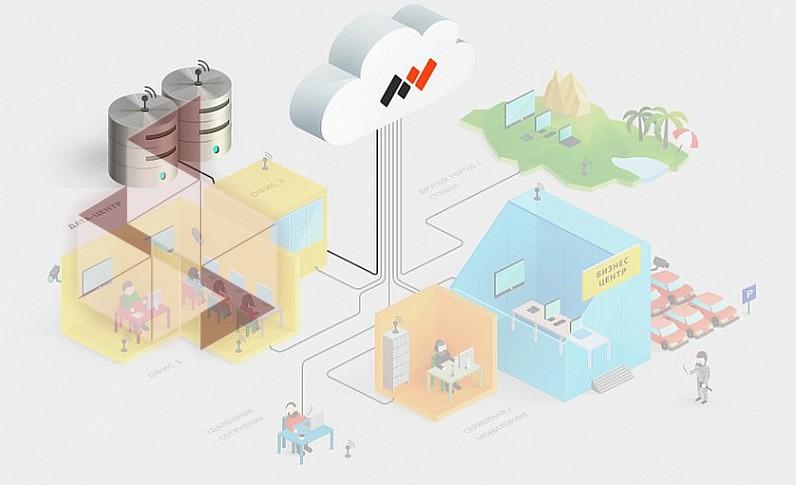 «авантел» оказывает услуги фиксированной телефонии, доступа в интернет и дата-центры в москве, санкт-петербурге, новосибирске и других городах.